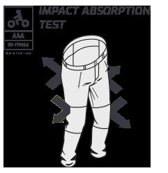Lindstrands Impact absorption test