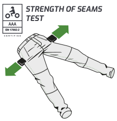 Lindstrands Strenght of seams test